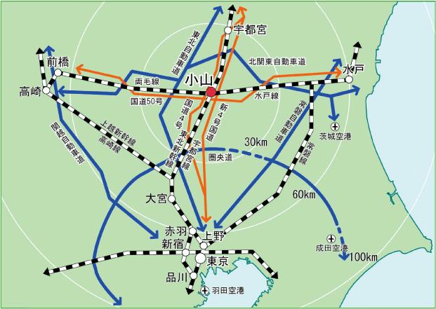 小山市へのアクセス地図